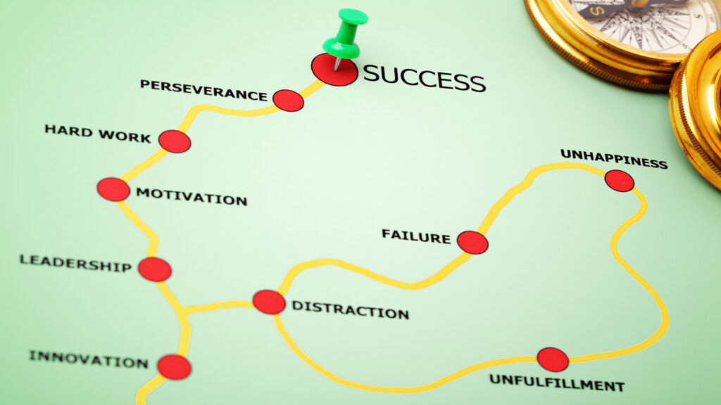 A Roadmap to Your Business Success in 100 Days​